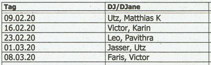 Welche DJs auflegen